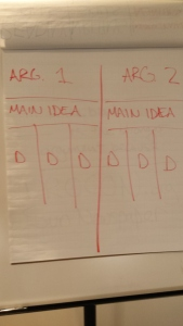 Argument 1: Main Idea on top, Supporting Details underneath. Argument 2: Main idea on top, supporting details underneath