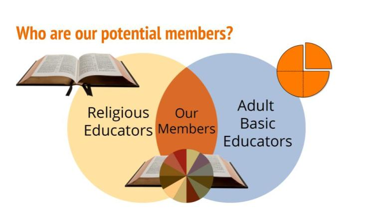 Who are our potential members?